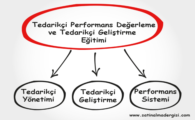 performans-degerleme